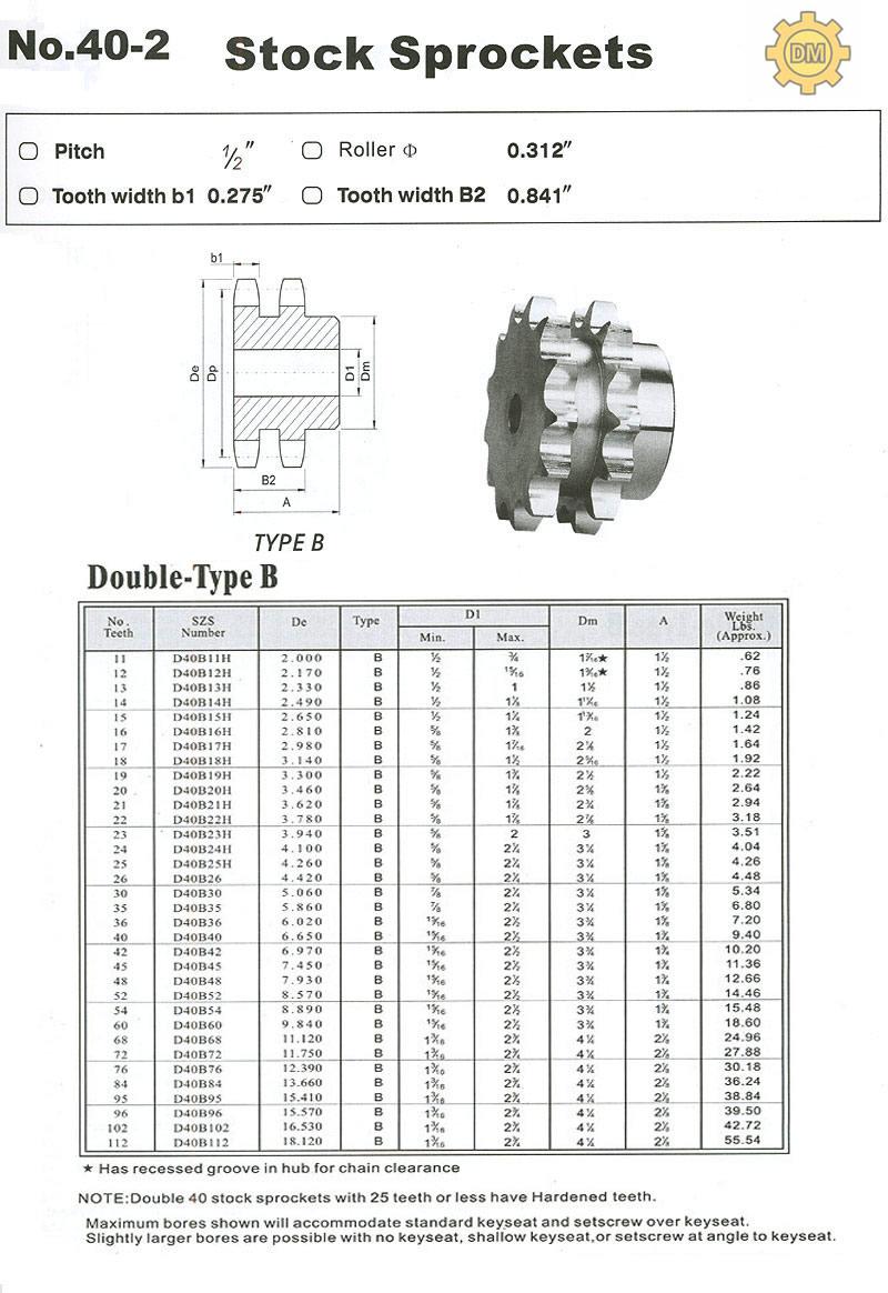 sprocket wheel 40b